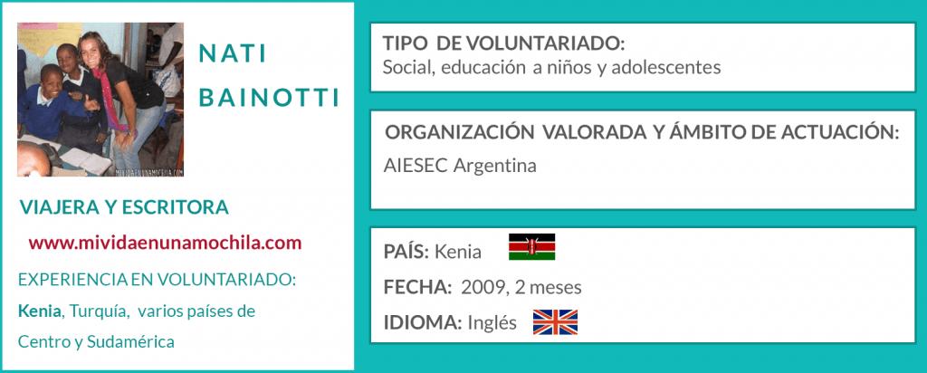 voluntariado con AIESEC Argentina